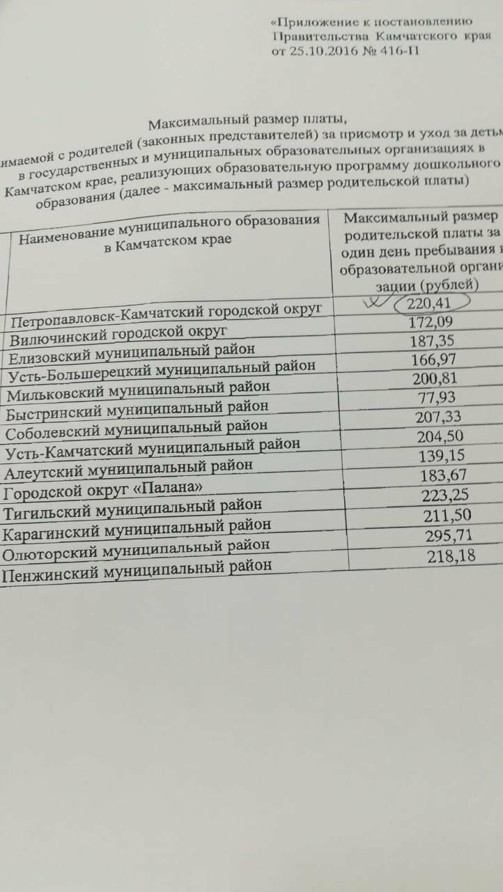 Плата за детские сады выросла на Камчатке, фото-1